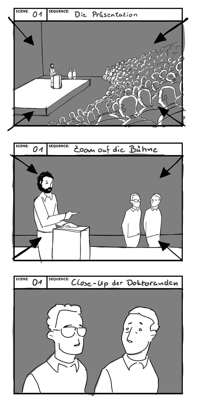 Die Code-Krieger: Storyboard